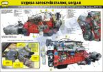 "Плакат ""Силовий агрегат H6E5SD123 Euro 5 ASHOK LEYLAND (автобус Богдан А22112)"""