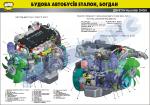 """Плакат """"Двигун Hyundai D4GA"""""""