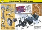 "Плакат ""Кривошипно-шатунний  механізм двигуна Hyundai D4GA"""