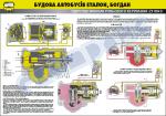 """Плакат """"Гідропідсилювач рульового керування /ZF 8043/"""""""