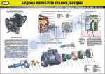 """Плакат """"Насос гідропідсилювача керма ZF 7673"""""""