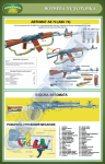 """Плакат """"Вогнева підготовка (автомат Калашнікова) (код 4520101)"""