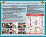 """Плакат """"Заходи безпеки при користуванні електроприладами"""" код 4530204"""