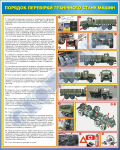"""Плакат """"Порядок перевірки технічного стану машин""""  код  4530301"""