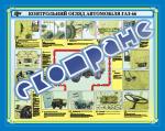 Плакат (банер) «Контрольний огляд автомобіля ГАЗ-66»
