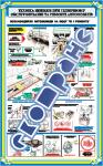 """Плакат """"Техніка безпеки при технічному обслуговуванні та ремонті автомобілів"""""""