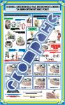 """Плакат """"Техніка безпеки під час шиномонтажних та шиноремонтних робіт"""""""