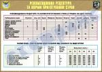 """Плакат """"Рекомендована рецептура та норми приготування страв"""" код 4530609"""