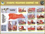 """Плакат """"Кулінарне розбирання яловичої туші"""" код 4530612"""