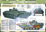 "Плакат ""Бойова машина піхоти БМП-2"" код 4530701"