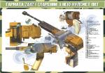 "Плакат ""Гармата 2А42 і спарений з нею кулемет ПКТ"" код 4530702"