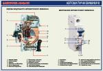 """Плакат """"Автоматичні вимикачі модульні""""4600402"""