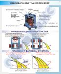 """Плакат """"Зварювальний трансформатор""""  4620103"""