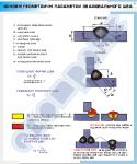 """Плакат """"Основні геометричні параметри зварювального шва""""  4620109"""