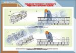 Плакат «Укладання тичкового і ложкового рядів стін з бетонних каменів»