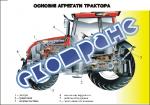 """Плакат """"Основні агрегати трактора"""""""