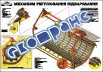 """Плакат """"Механізм регулювання підбарабання"""""""
