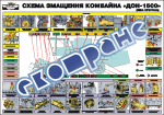 "Плакат ""Схема змащення комбайна ДОН"""