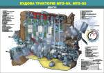 """Плакат """"Двигун""""4650301"""