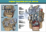"""Плакат """"Двигун (поперечний розріз)""""4650302"""