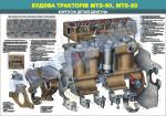 """Плакат """"Корпусні деталі двигуна""""4650304"""