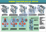 "Плакат ""Схема роботи регулятора""4650307"
