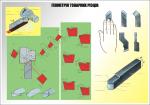"""Плакат """"Геометрія токарних різців""""4820603"""