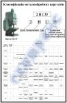 """Плакат """"Класифікація металообробних верстатів"""" 4850504"""