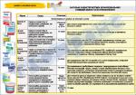 """Плакат """"Загальні характеристики шпаклювальних сумішей Кнауф та їх призначення"""" код 4950101"""