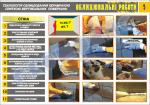 """Плакат """"Технологія облицювання керамічною плиткою вертикальних поверхонь"""" (4950205)"""
