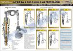 """Плакат """"Насос-форсунка паливної системи"""" (код 4510208)"""