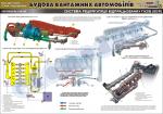 """Плакат """"Система рециркуляції відпрацьованих газів ЕГР"""" (4510209)"""