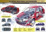 """Плакат """"Загальна будова автомобіля"""" (код 4510101)"""