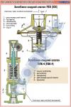 Запобіжно-скидний клапан ПСК (ЗСК)