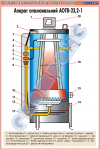 Апарат опалювальний АОГВ-23,2-1