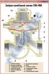 Запірно-запобіжний клапан ПКК-40М