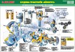 """Плакат """"Кривошипно-шатунний і газорозподільний механізм дизеля"""""""