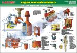 """Плакат """"Система живлення дизеля Д-245-5"""""""
