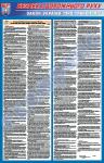 """Плакат """"Закон України про транспорт"""""""