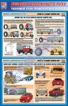 Технічний стан транспортних засобів №3   БР.1.014