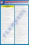 """Плакат """"Закон України про перевезення небезпечних вантажів"""""""