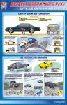 """Плакат """"Сили, що діють на автомобіль -плакат №2"""" (для легкового)"""