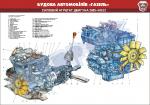 """Плакат """"Силовий агрегат двигуна ЗМЗ-40522"""""""