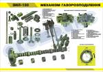"""Плакат """"Механізм газорозподілення ЗІЛ-130"""" (код 4515501)"""