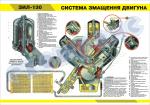 """Плакат """"Система змащення двигуна ЗІЛ-130"""" (код 4515502)"""