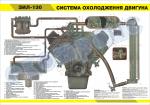 """Плакат """"Система охолодження двигуна ЗІЛ-130"""" (код 4515503)"""