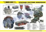 """Плакат """"Прилади системи живлення ЗІЛ-130"""" (код 4515505)"""