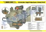"""Плакат """"Пускові підігрівальні пристрої ЗІЛ-130"""" (код 4515506)"""