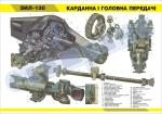 """Плакат """"Карданна і головна передачі ЗІЛ-130"""" (код 4515508)"""