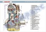Плакат «Поперечний розріз двигуна» (код 4510604)